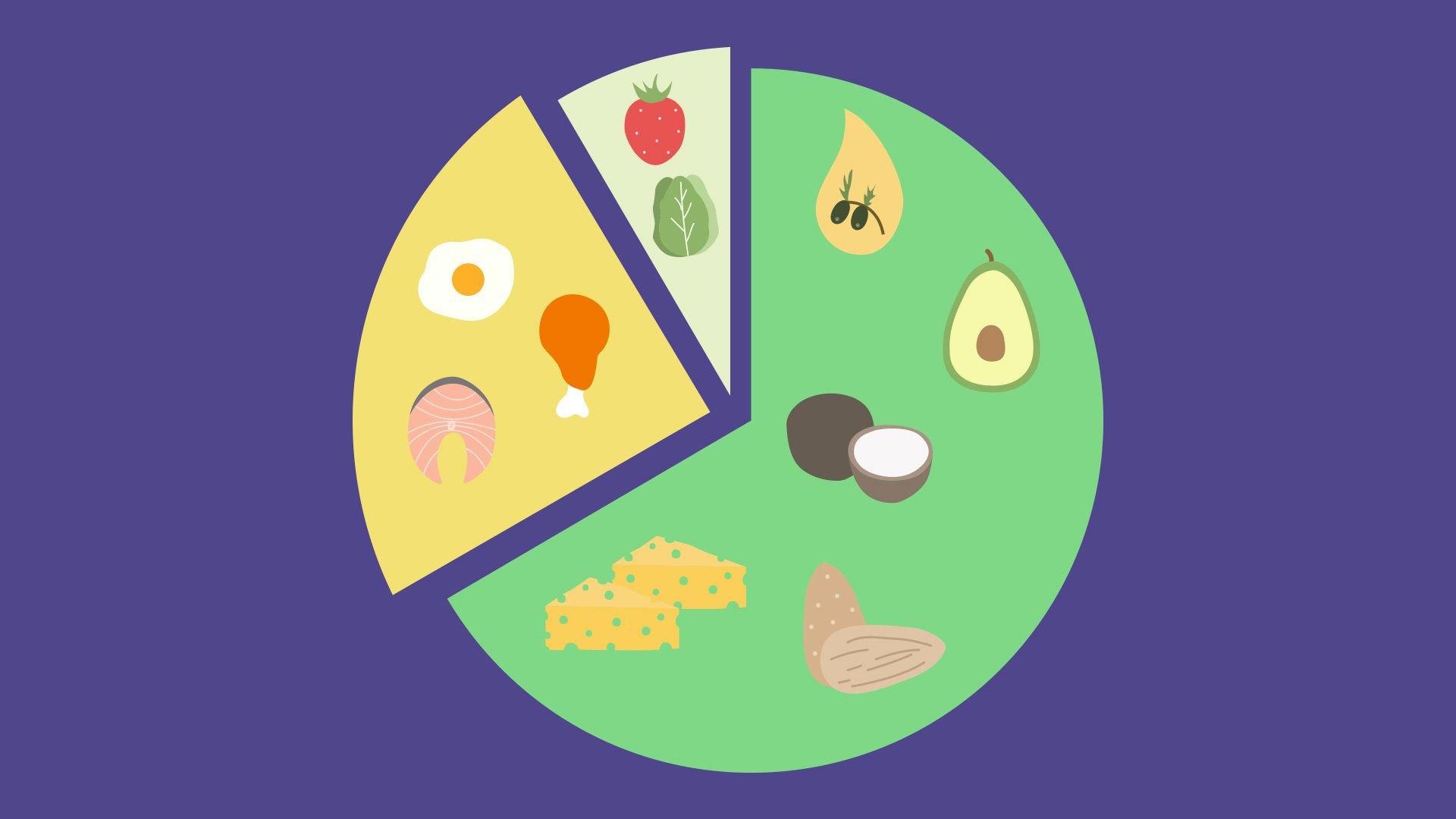 articoli scientifici sul cancro della dieta chetogenica
